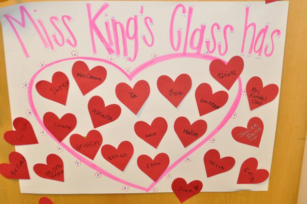Miss King's Class